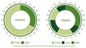 Imagen de Iberdrola.es